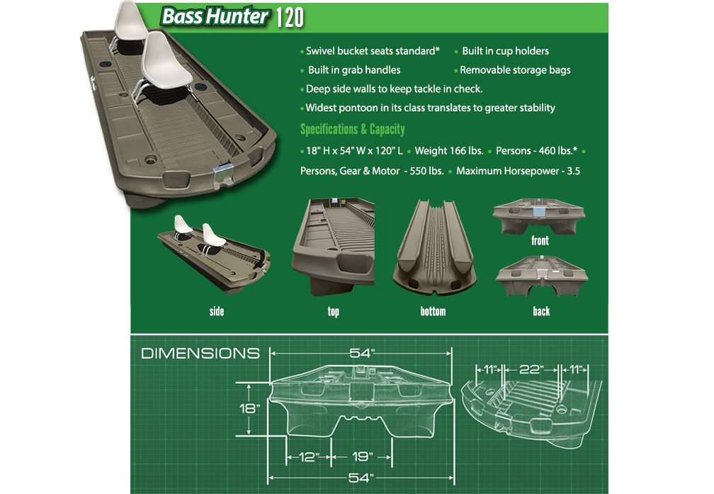 Bass Hunter 120